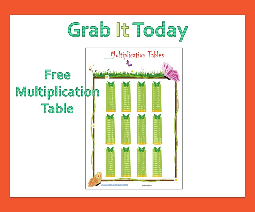 printable multiplication posters