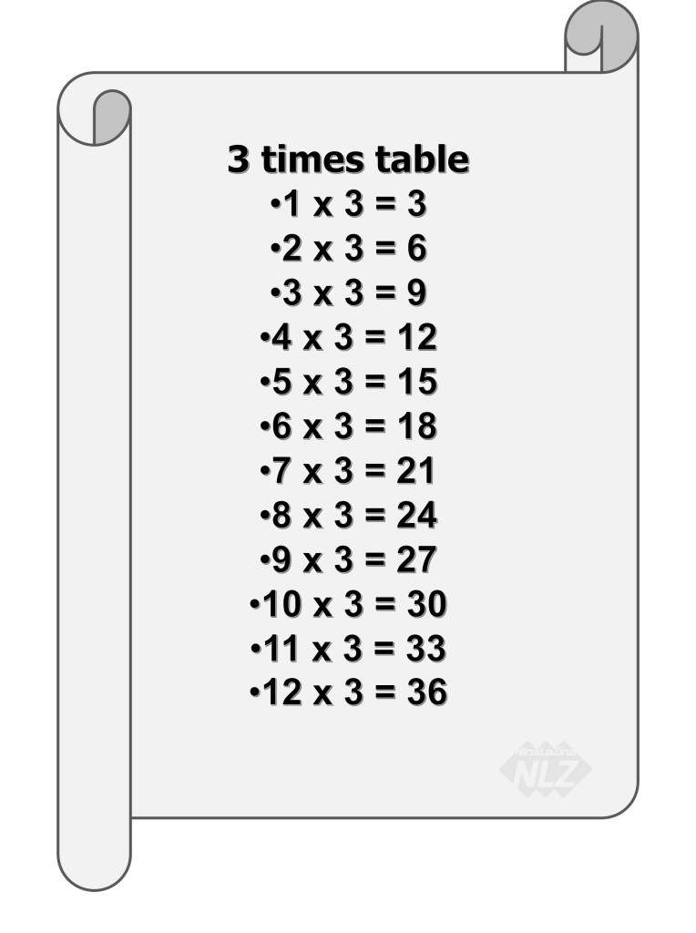 3 times table cheat with the three times tables written