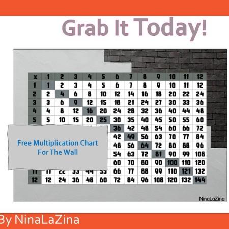 Multiplication Check UK