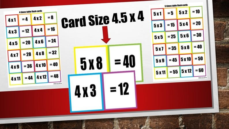 Multiplication table flash cards. Inexpensive and very versatile.