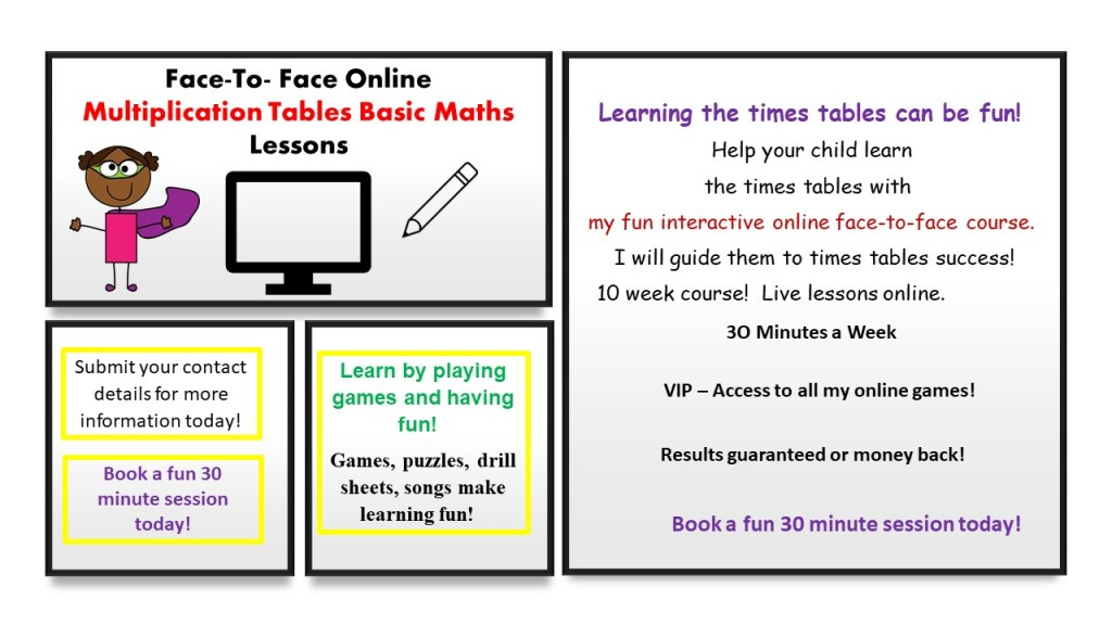 Online Multiplication  Tables